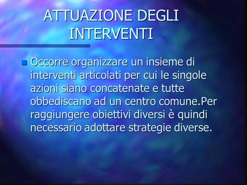 ATTUAZIONE DEGLI INTERVENTI