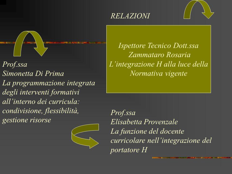 Ispettore Tecnico Dott.ssa Zammataro Rosaria