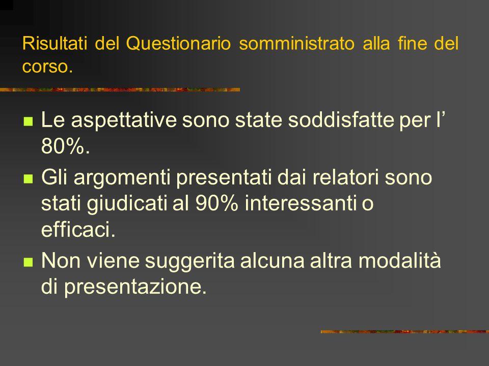 Risultati del Questionario somministrato alla fine del corso.