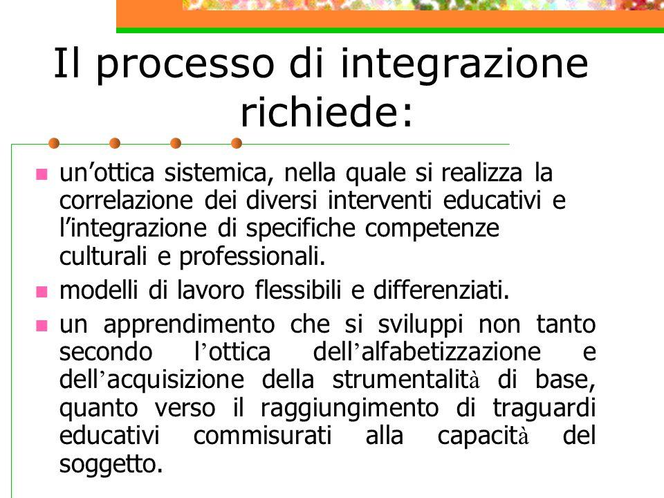 Il processo di integrazione richiede: