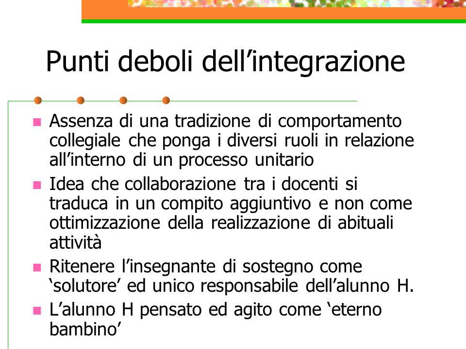 Punti deboli dell'integrazione