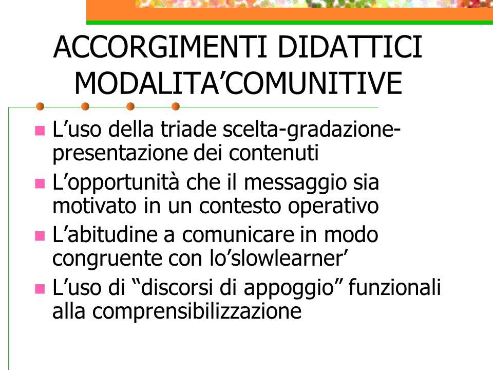 ACCORGIMENTI DIDATTICI MODALITA'COMUNITIVE