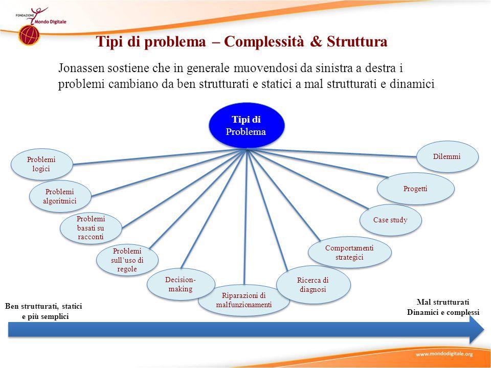 Tipi di problema – Complessità & Struttura