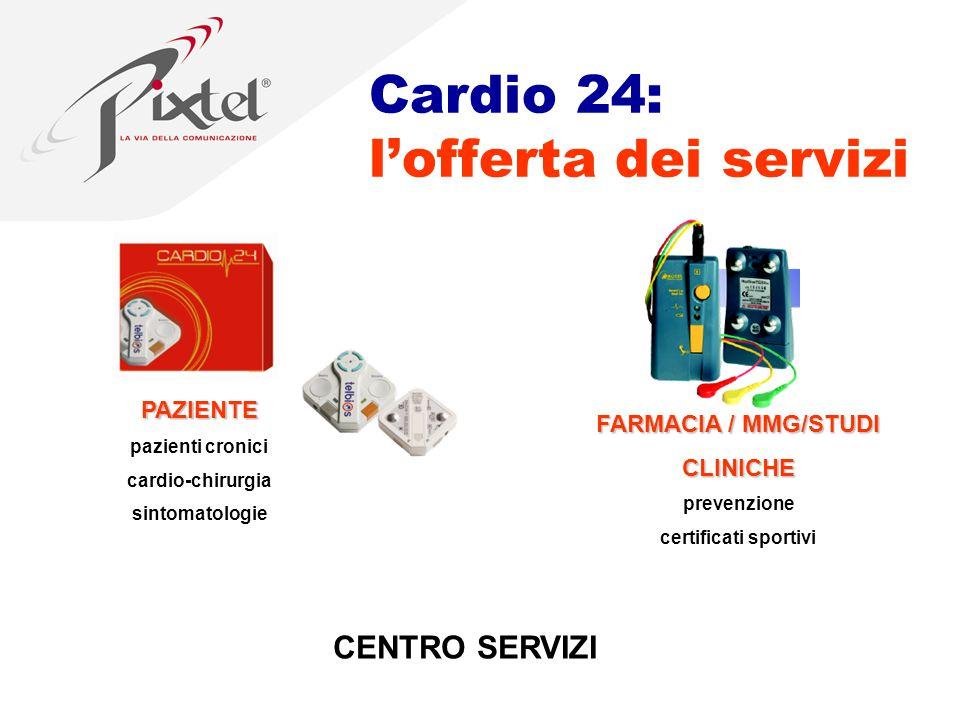 Cardio 24: l'offerta dei servizi