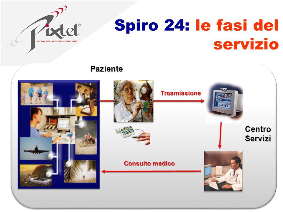 Spiro 24: le fasi del servizio