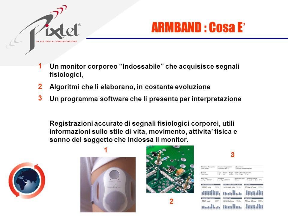 ARMBAND : Cosa E' Un monitor corporeo Indossabile che acquisisce segnali fisiologici, Algoritmi che li elaborano, in costante evoluzione.