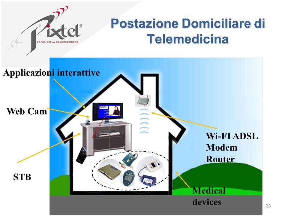 Postazione Domiciliare di Telemedicina