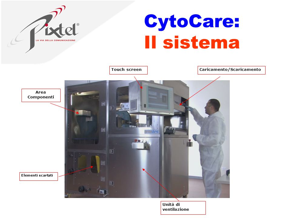 CytoCare: Il sistema 26 Caricamento/Scaricamento Area Componenti