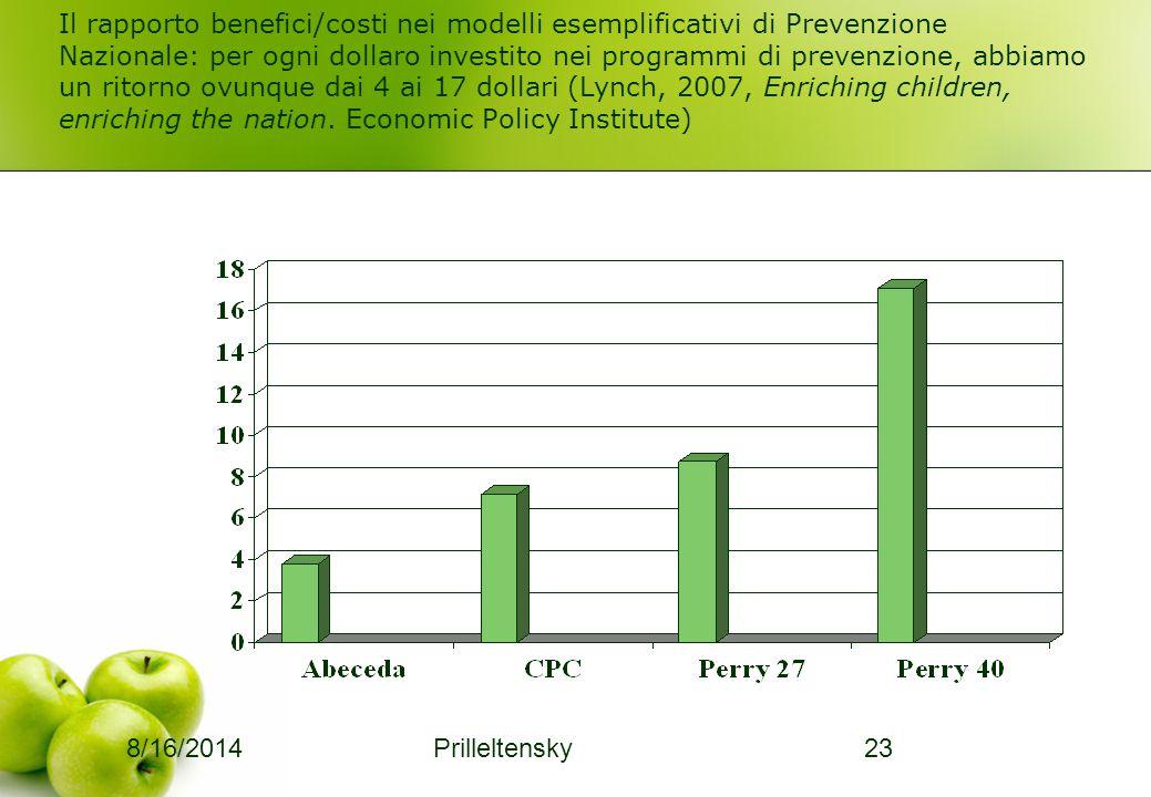 Il rapporto benefici/costi nei modelli esemplificativi di Prevenzione Nazionale: per ogni dollaro investito nei programmi di prevenzione, abbiamo un ritorno ovunque dai 4 ai 17 dollari (Lynch, 2007, Enriching children, enriching the nation. Economic Policy Institute)