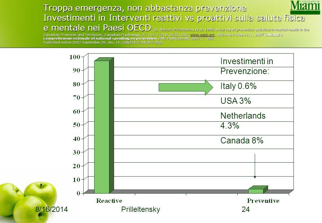 Investimenti in Prevenzione: Italy 0.6% USA 3% Netherlands 4.3%