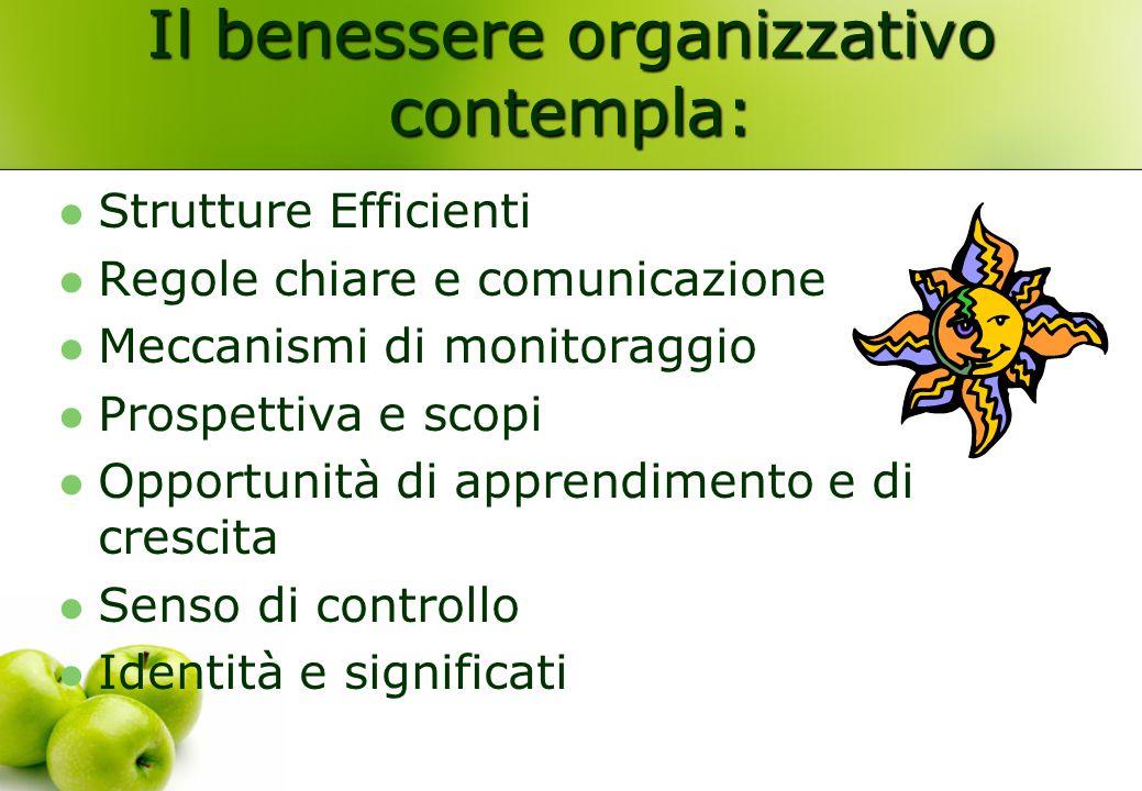 Il benessere organizzativo contempla: