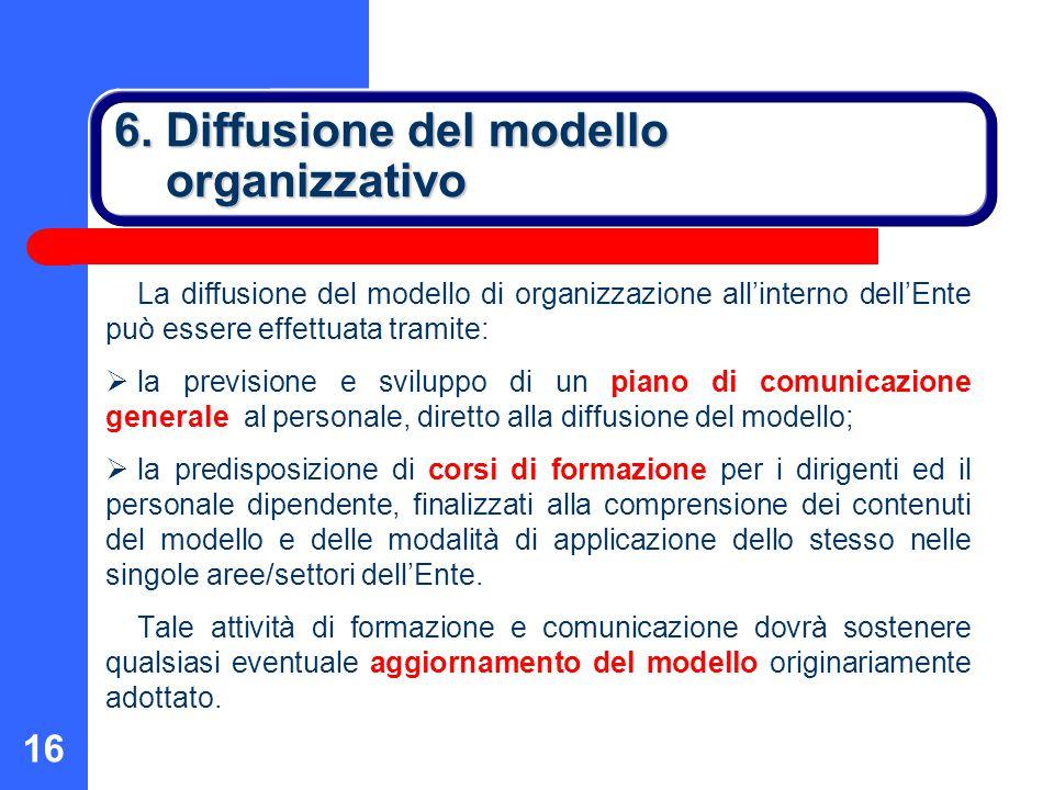 6. Diffusione del modello organizzativo