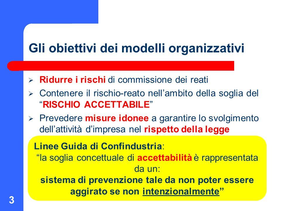 Gli obiettivi dei modelli organizzativi