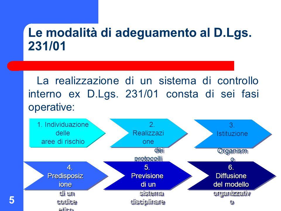 Le modalità di adeguamento al D.Lgs. 231/01