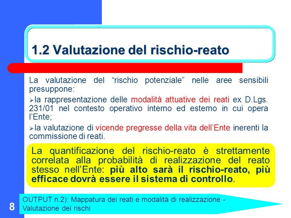 1.2 Valutazione del rischio-reato