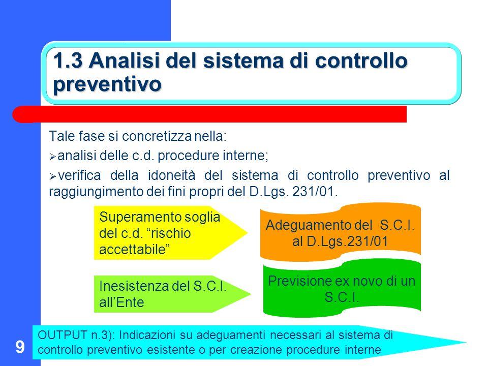 1.3 Analisi del sistema di controllo preventivo
