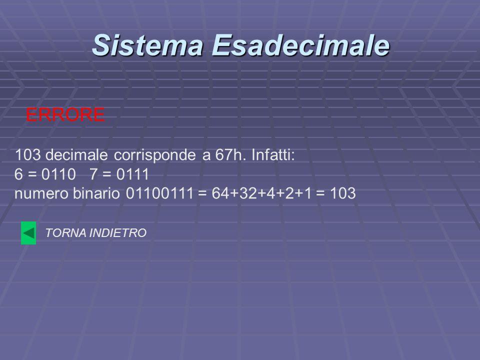 Sistema Esadecimale ERRORE 103 decimale corrisponde a 67h. Infatti: