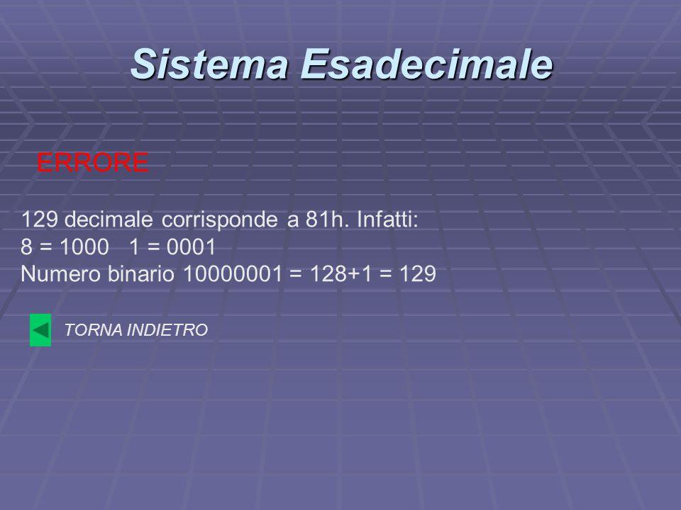 Sistema Esadecimale ERRORE 129 decimale corrisponde a 81h. Infatti: