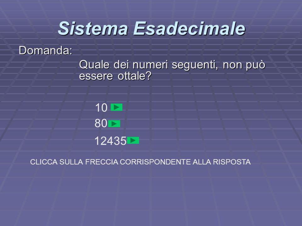 Sistema Esadecimale Domanda: