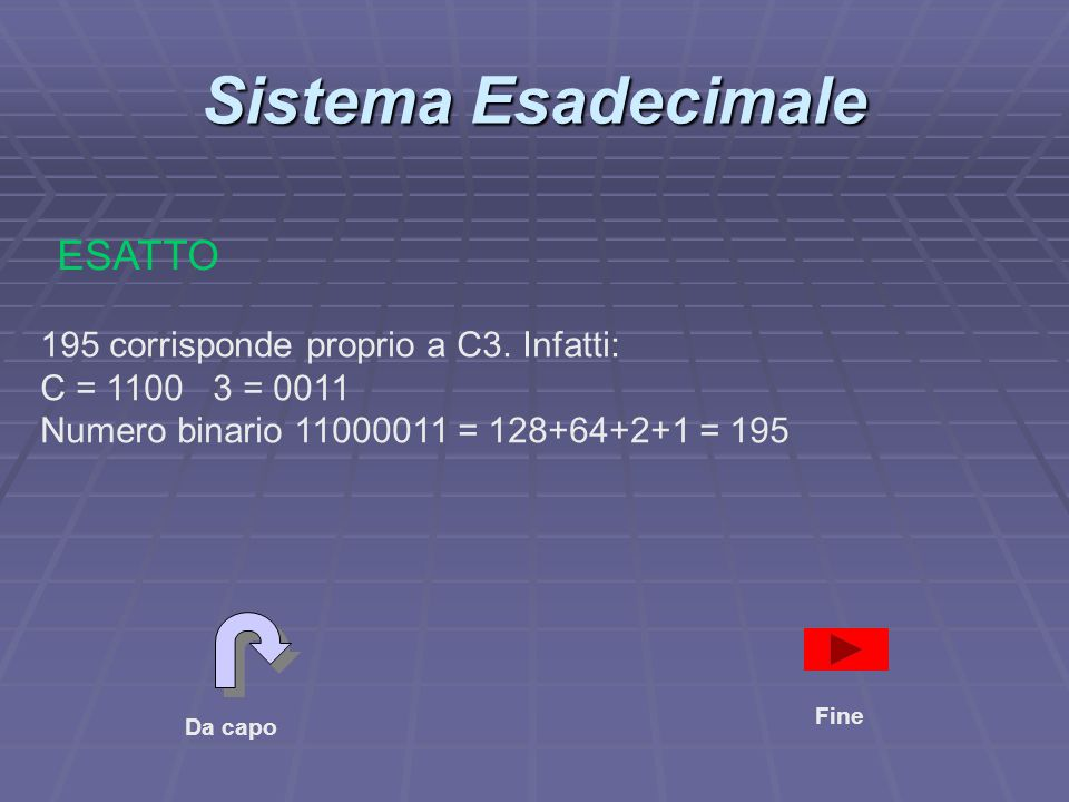 Sistema Esadecimale ESATTO 195 corrisponde proprio a C3. Infatti: