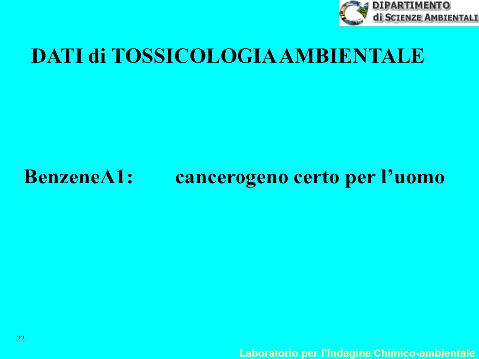 DATI di TOSSICOLOGIA AMBIENTALE