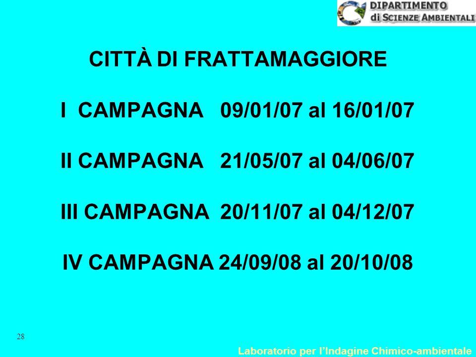 CITTÀ DI FRATTAMAGGIORE I CAMPAGNA 09/01/07 al 16/01/07 II CAMPAGNA 21/05/07 al 04/06/07 III CAMPAGNA 20/11/07 al 04/12/07 IV CAMPAGNA 24/09/08 al 20/10/08