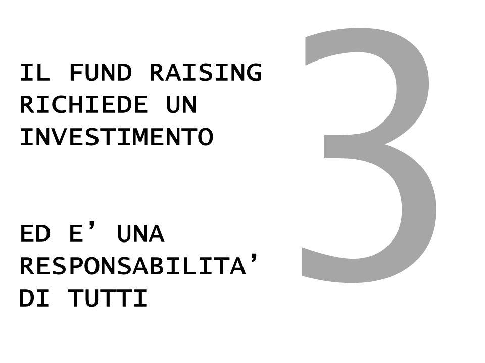 3 IL FUND RAISING RICHIEDE UN INVESTIMENTO ED E' UNA RESPONSABILITA'