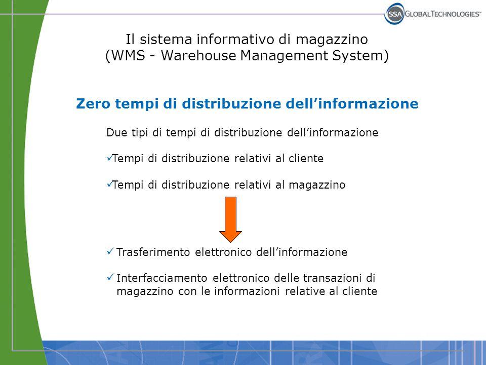 Zero tempi di distribuzione dell'informazione