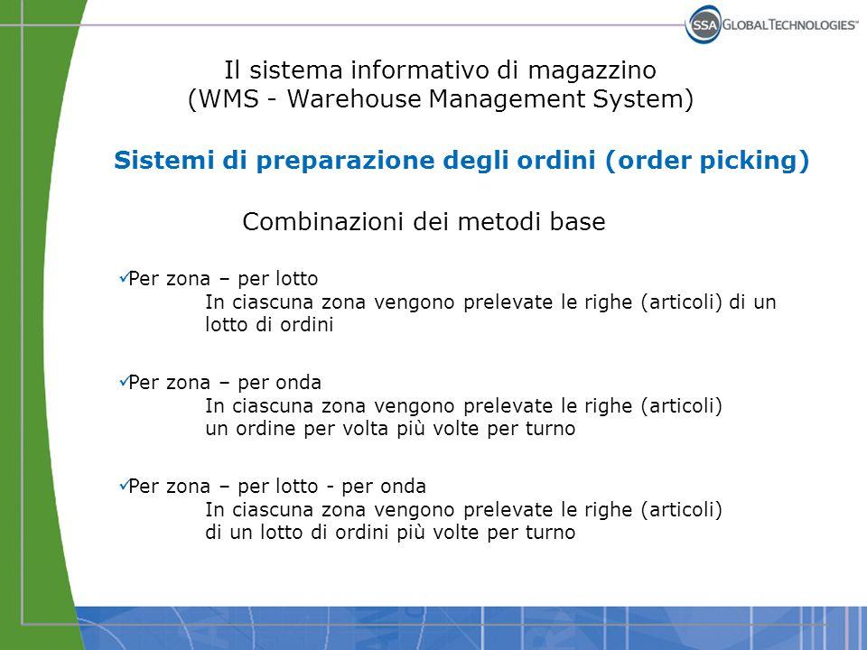 Sistemi di preparazione degli ordini (order picking)