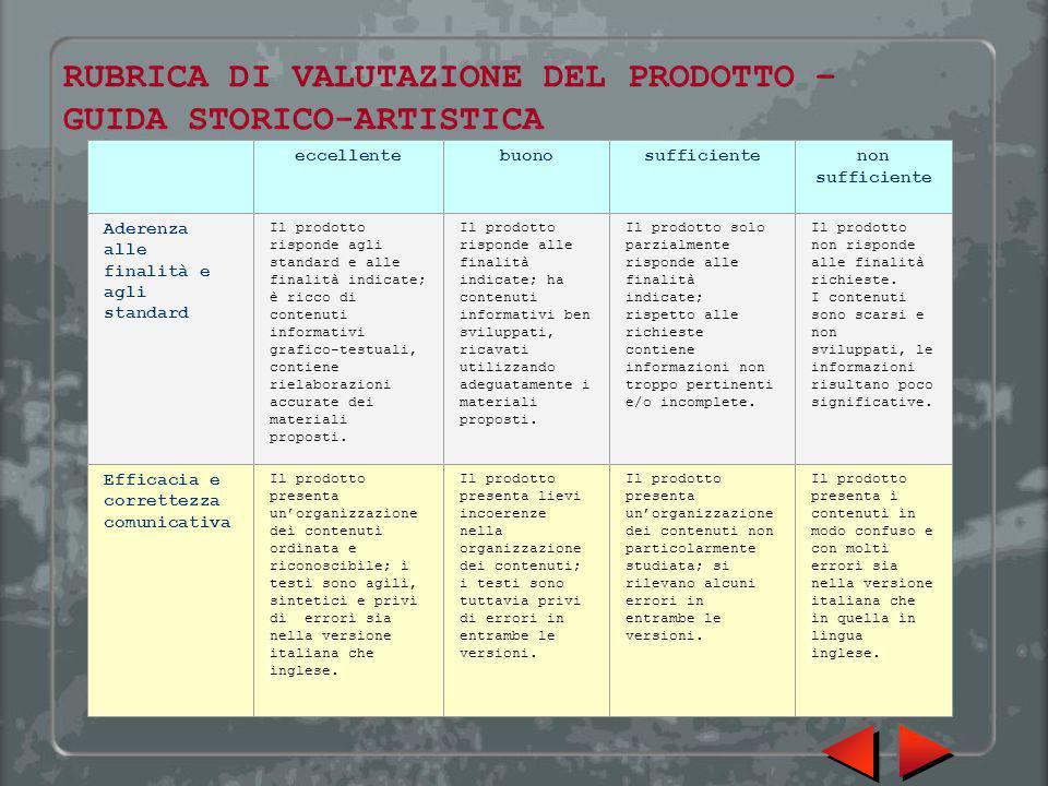 RUBRICA DI VALUTAZIONE DEL PRODOTTO – GUIDA STORICO-ARTISTICA