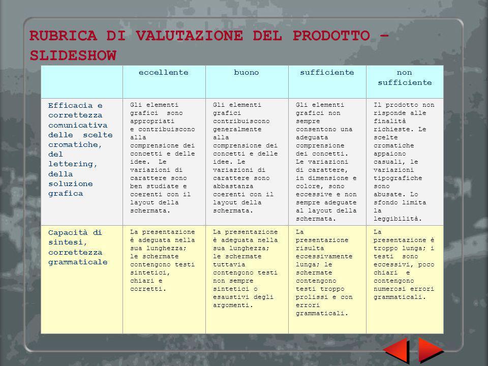 RUBRICA DI VALUTAZIONE DEL PRODOTTO – SLIDESHOW