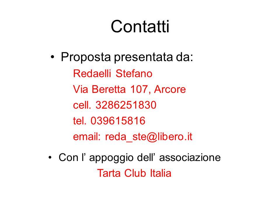 Contatti Proposta presentata da: Redaelli Stefano