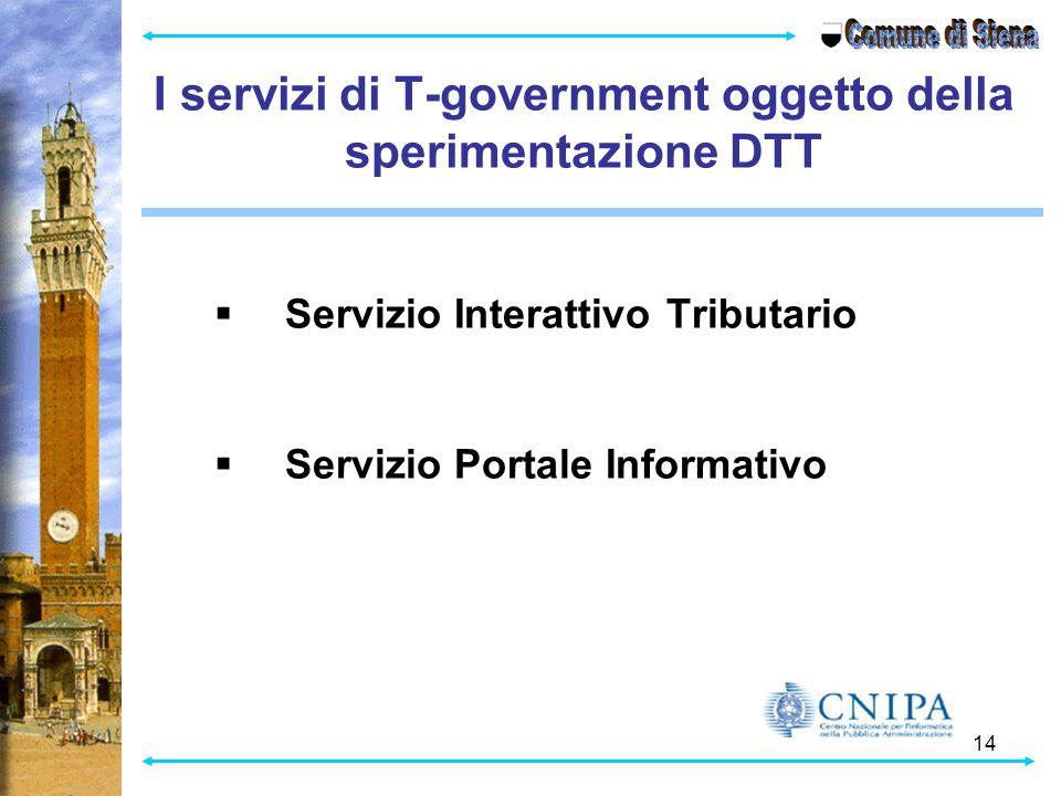 I servizi di T-government oggetto della sperimentazione DTT
