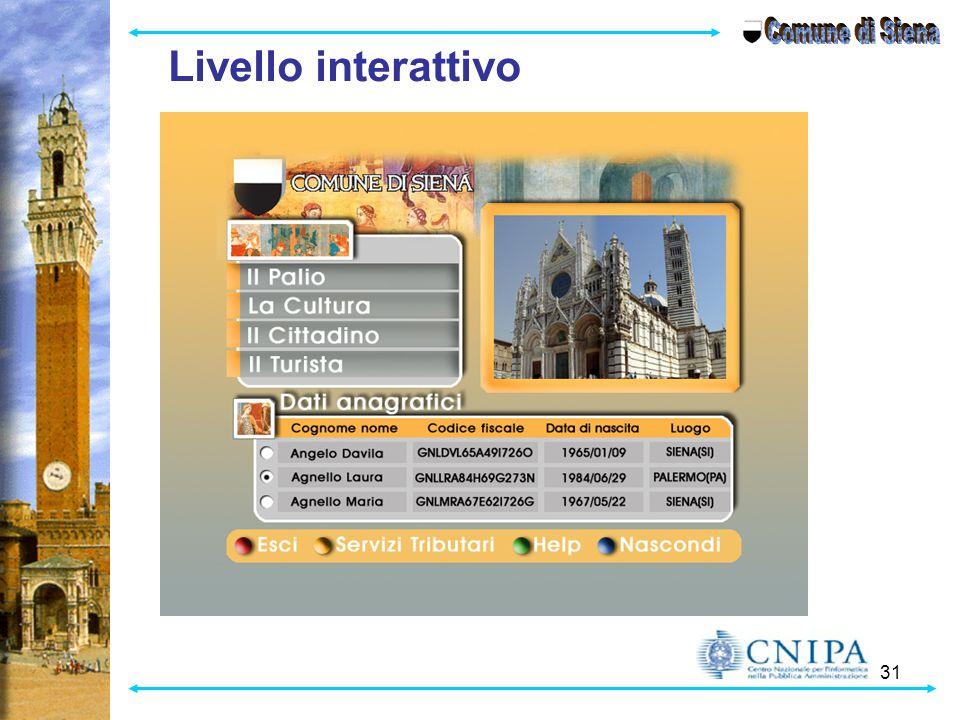 Comune di Siena Livello interattivo