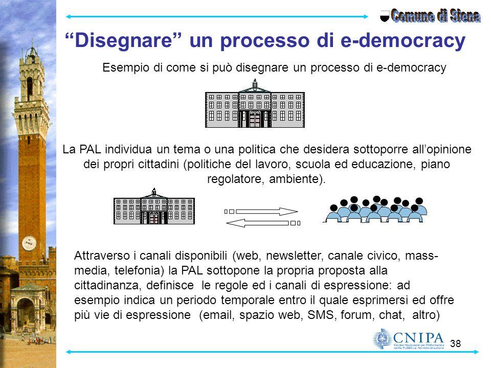 Esempio di come si può disegnare un processo di e-democracy