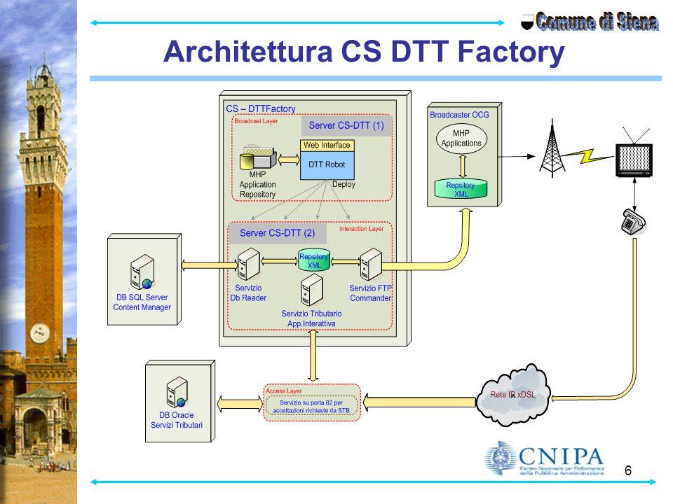 Architettura CS DTT Factory