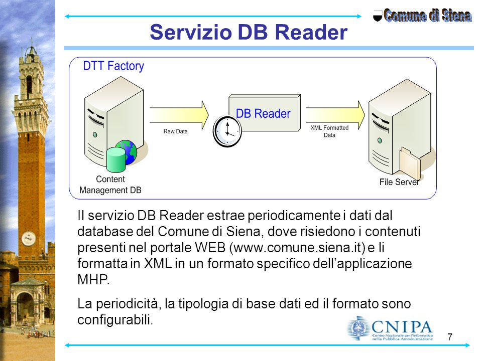 Comune di Siena Servizio DB Reader