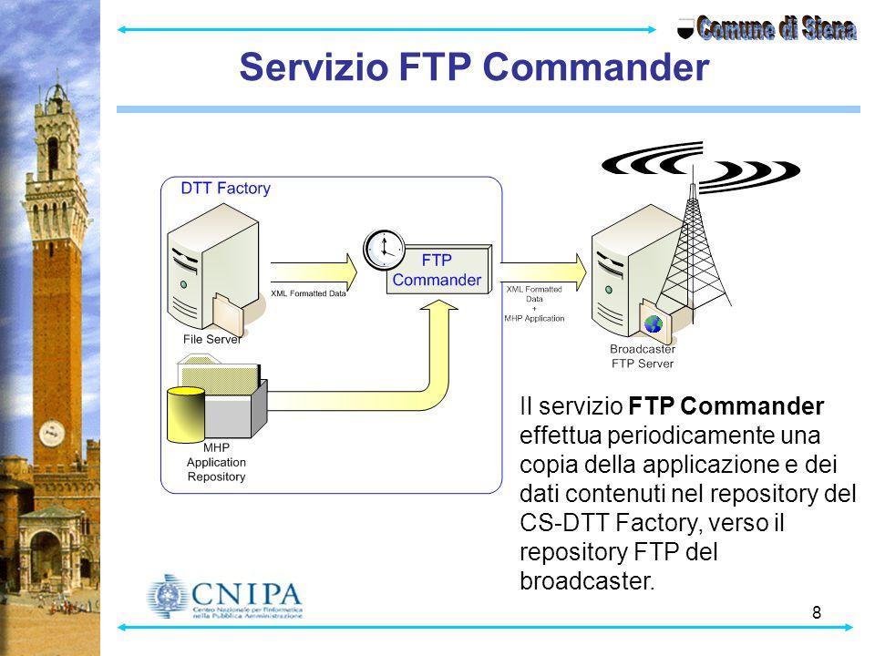 Servizio FTP Commander