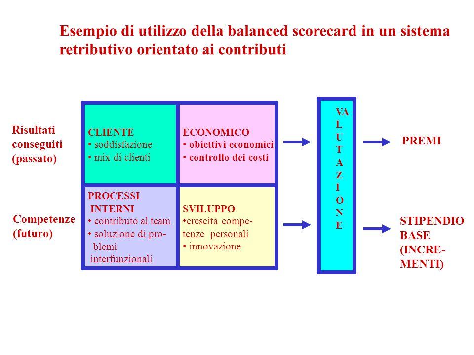 Esempio di utilizzo della balanced scorecard in un sistema