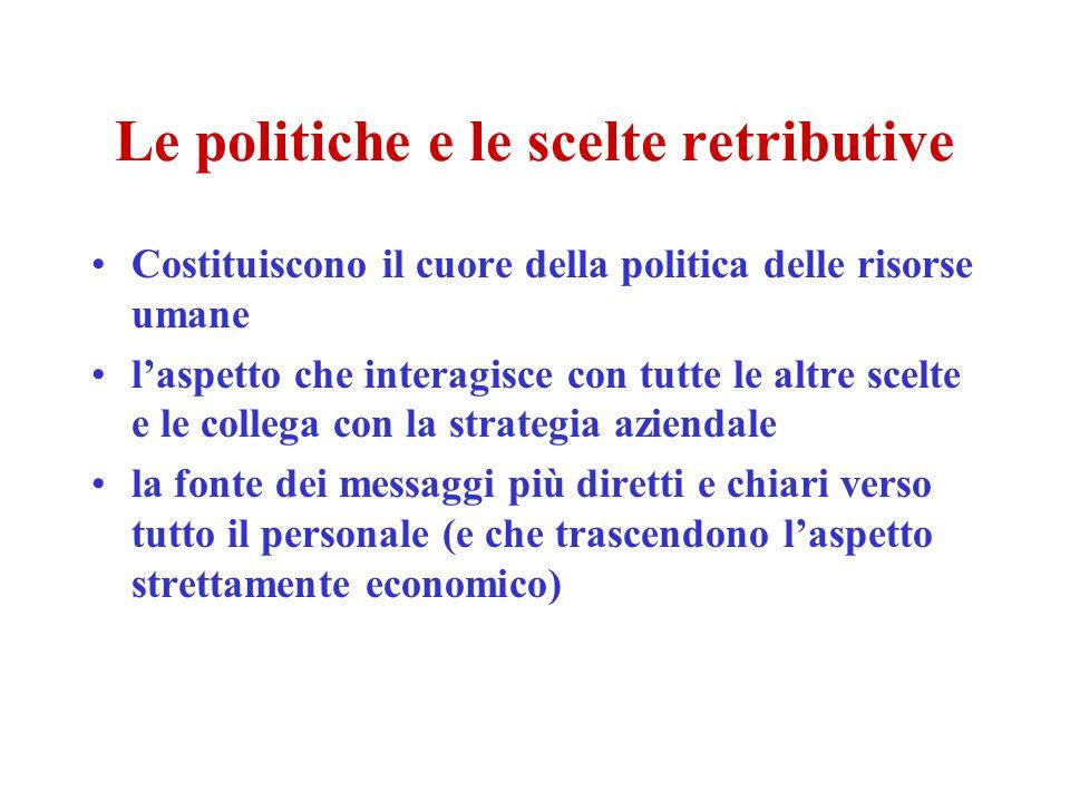 Le politiche e le scelte retributive