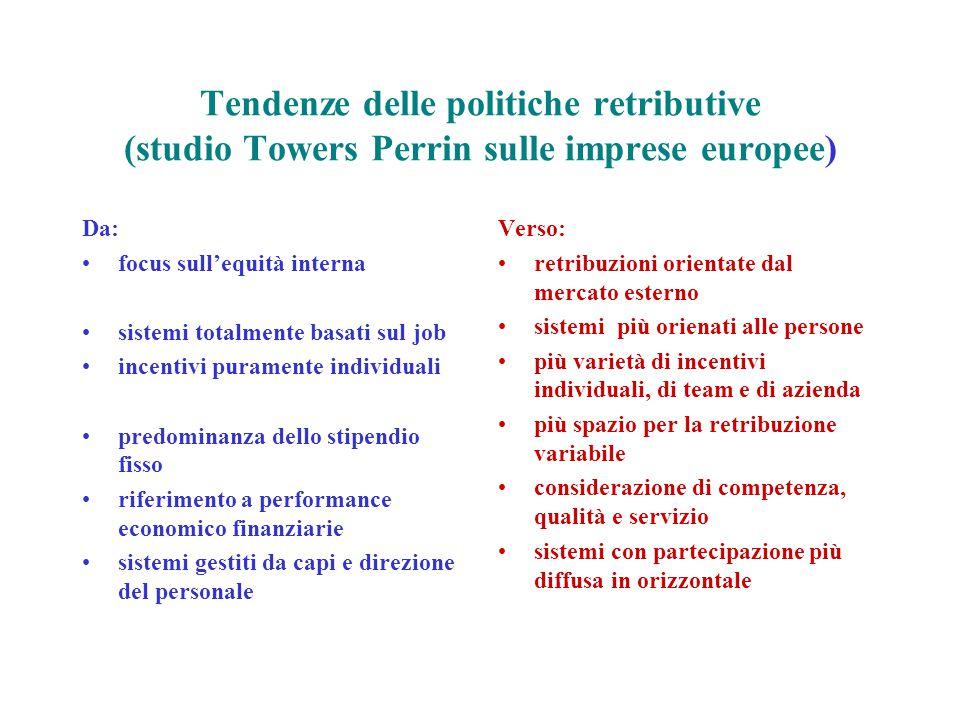 Tendenze delle politiche retributive (studio Towers Perrin sulle imprese europee)