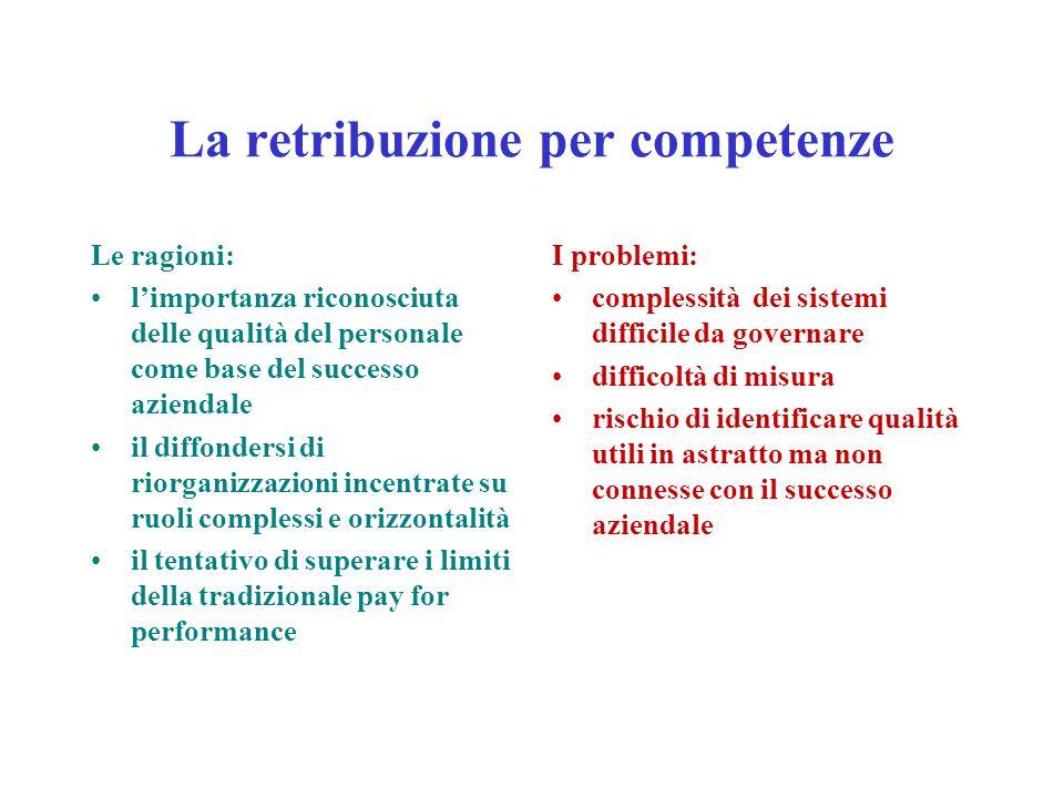 La retribuzione per competenze