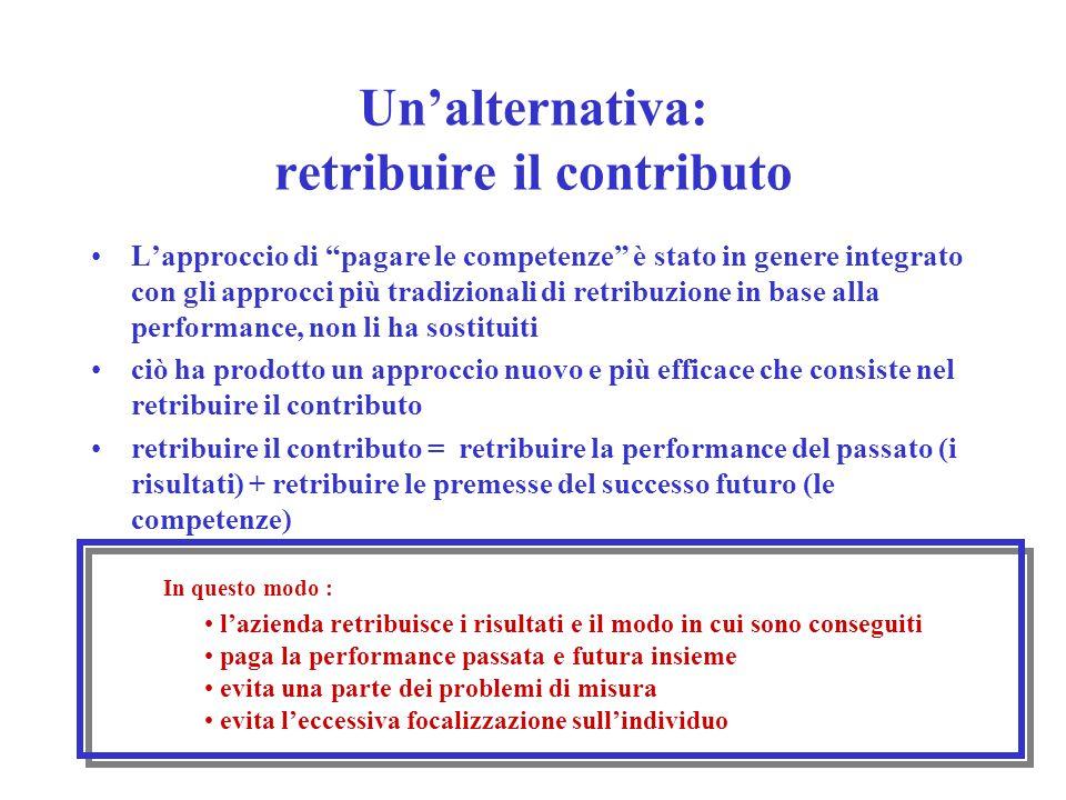 Un'alternativa: retribuire il contributo