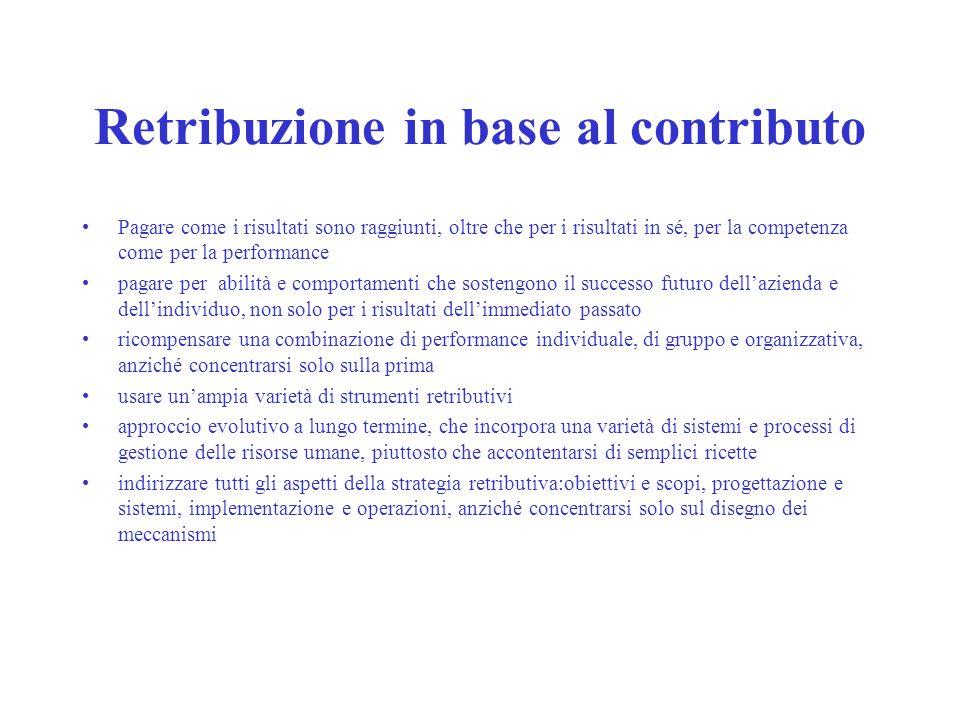 Retribuzione in base al contributo