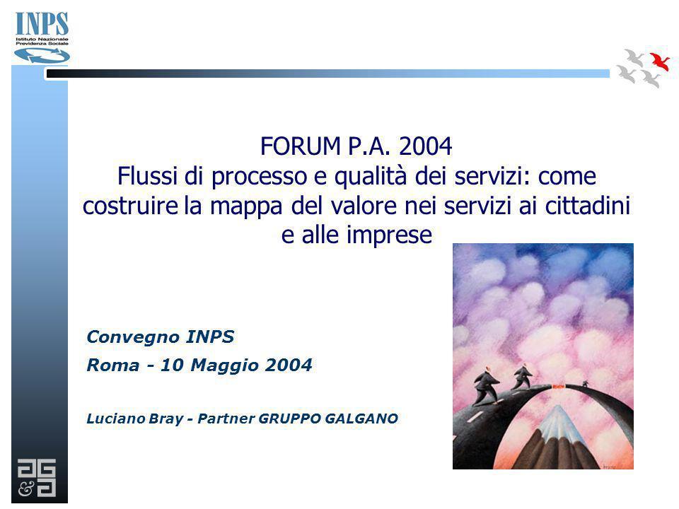 FORUM P.A. 2004 Flussi di processo e qualità dei servizi: come costruire la mappa del valore nei servizi ai cittadini e alle imprese
