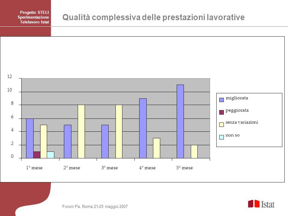 Qualità complessiva delle prestazioni lavorative