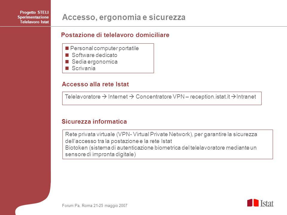 Accesso, ergonomia e sicurezza