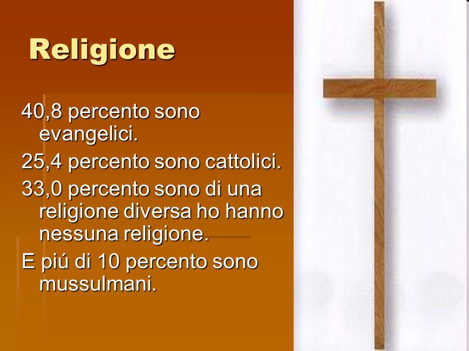 Religione 40,8 percento sono evangelici. 25,4 percento sono cattolici.