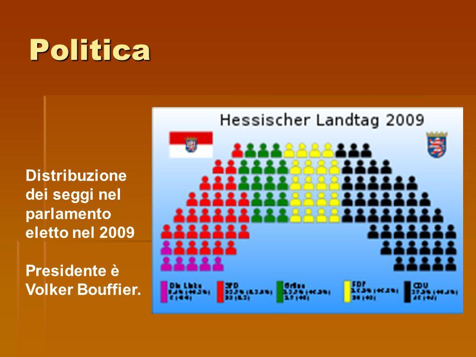 Politica Distribuzione dei seggi nel parlamento eletto nel 2009