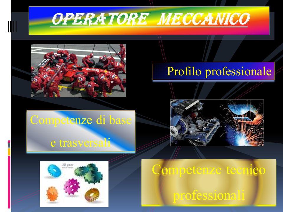 Operatore meccanico Competenze tecnico professionali